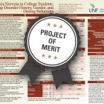 Orthorexia Nervosa in College Students: Eating Disorder History, Gender, and Dieting Behaviors Project of Merit poster