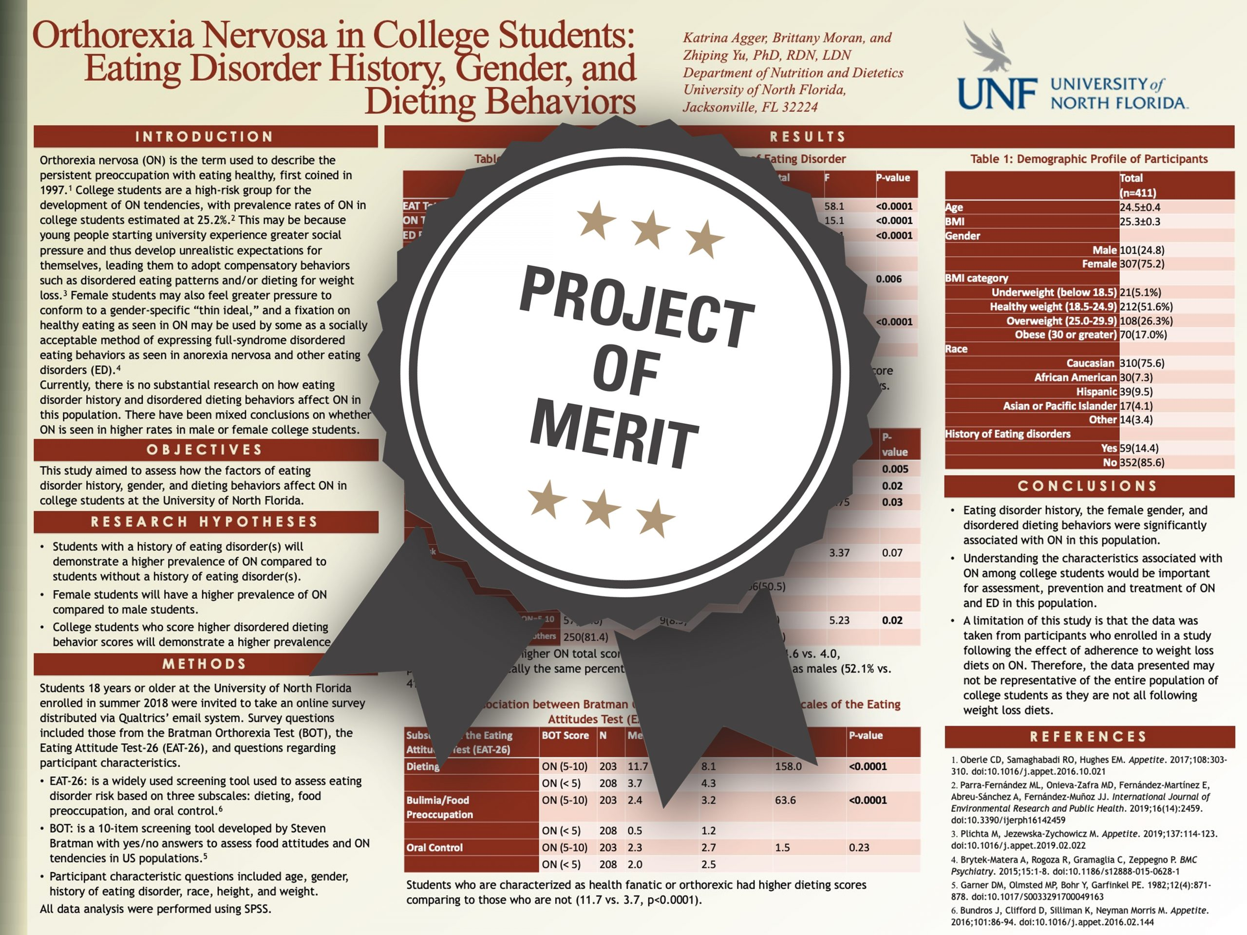 Orthorexia Nervosa in College Students: Eating Disorder History, Gender, and Dieting Behaviors​ Project of Merit poster