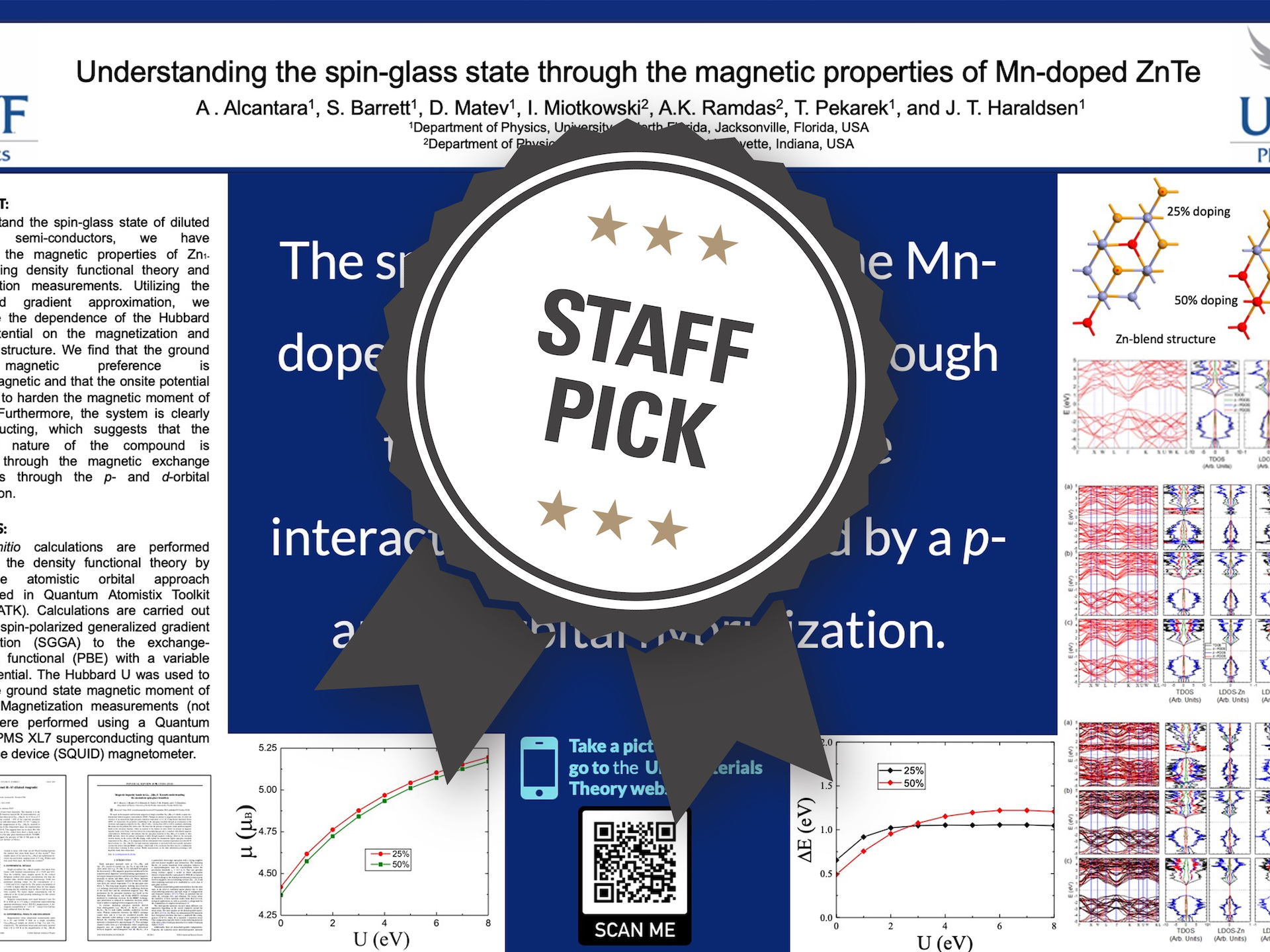 Understanding the spin-glass state through the magnetic properties of Mn-doped ZnTe Staff Pick poster