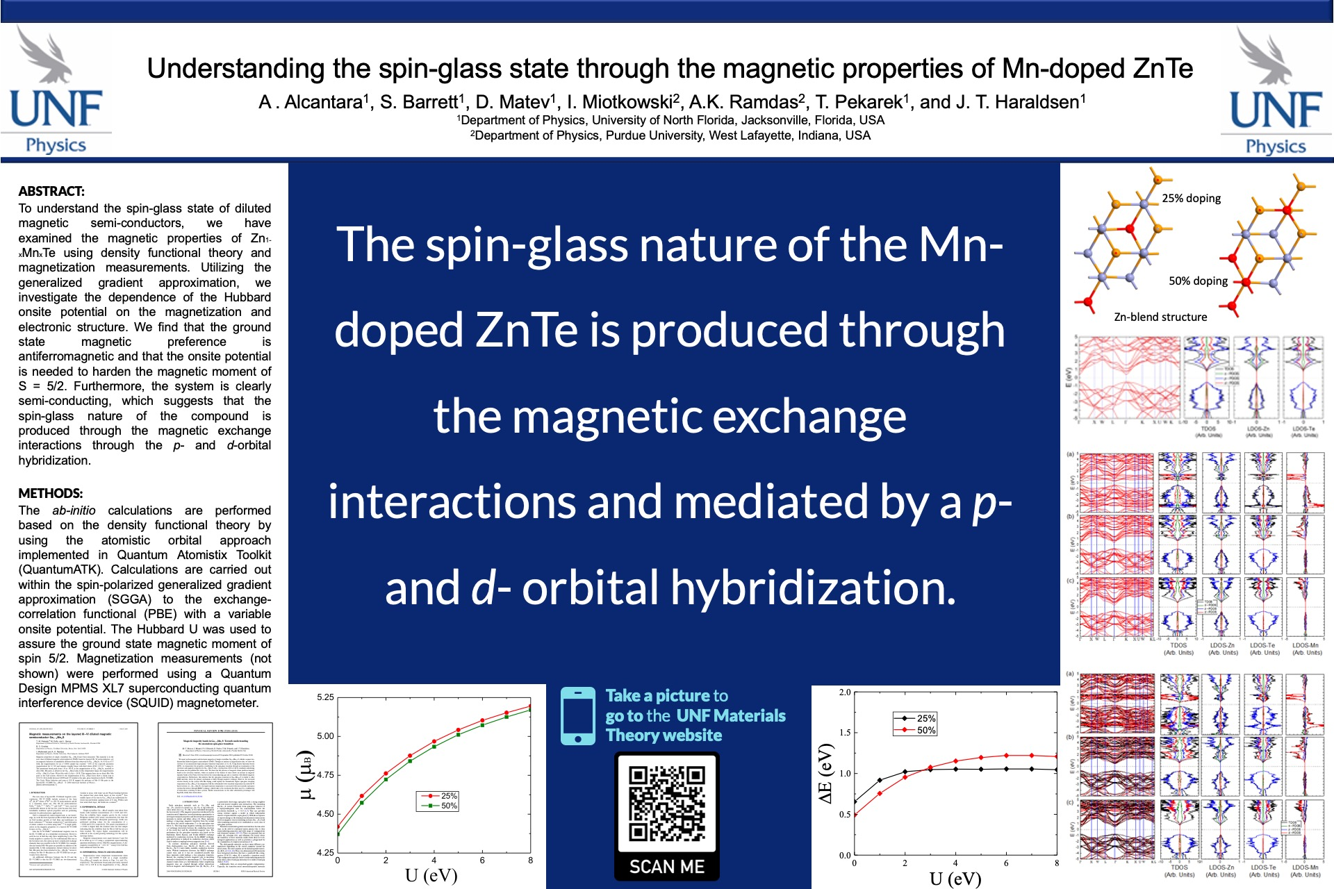Understanding the spin-glass state through the magnetic properties of Mn-doped ZnTe poster