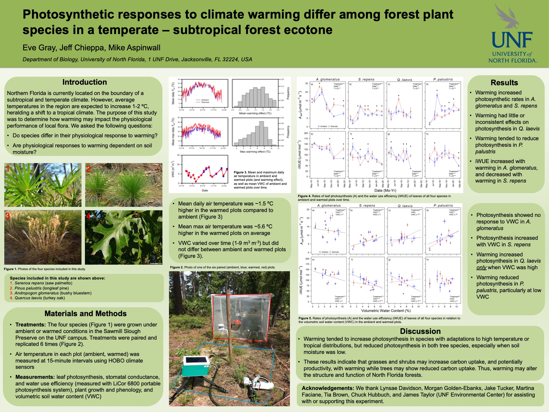 Photosynthetic responses to climate warming differ among forest plant species in a temperate – subtropical forest ecotone poster