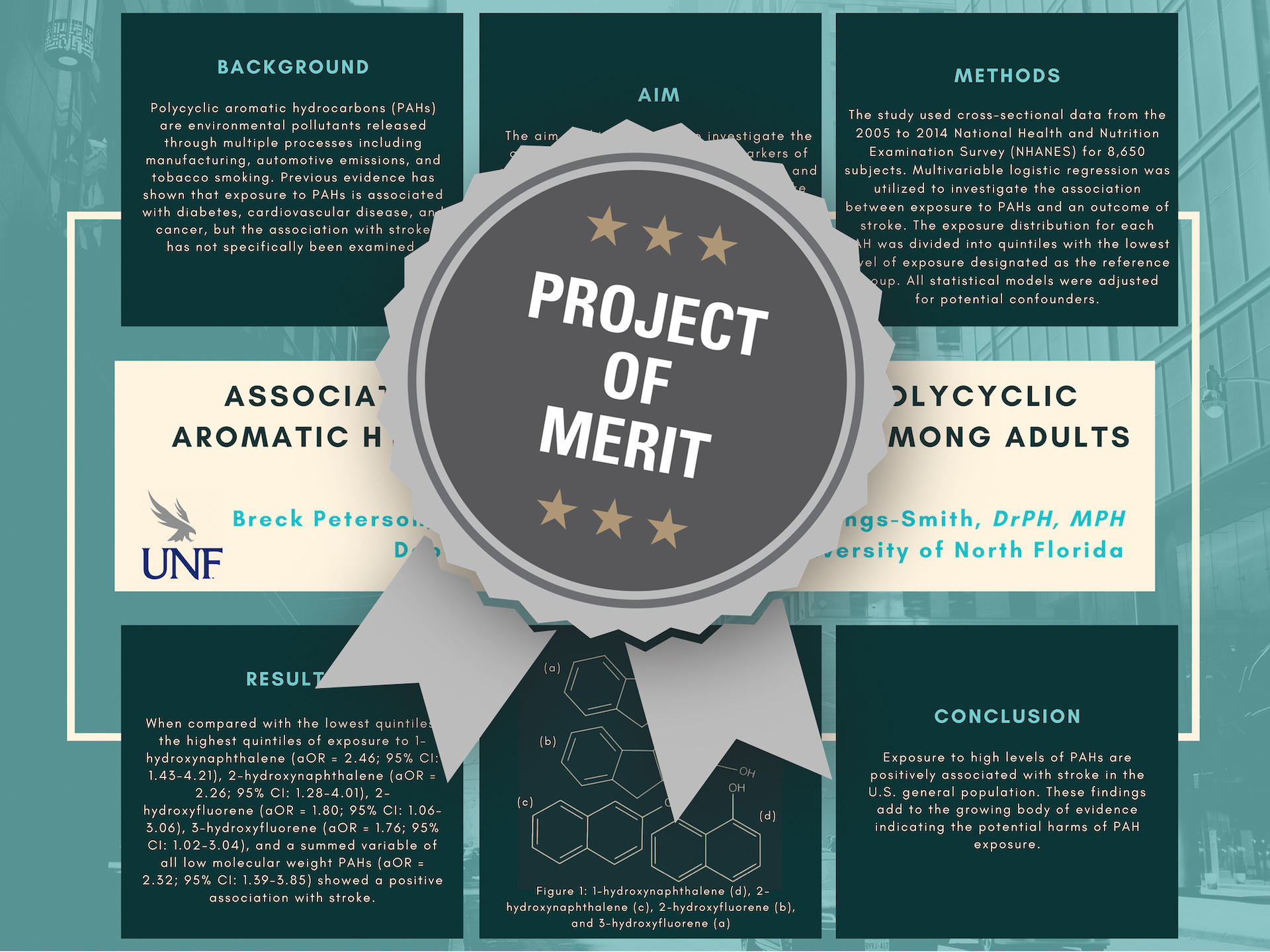 Association between exposure to polycyclic aromatic hydrocarbons and stroke among adults in the United States Project of Merit posters