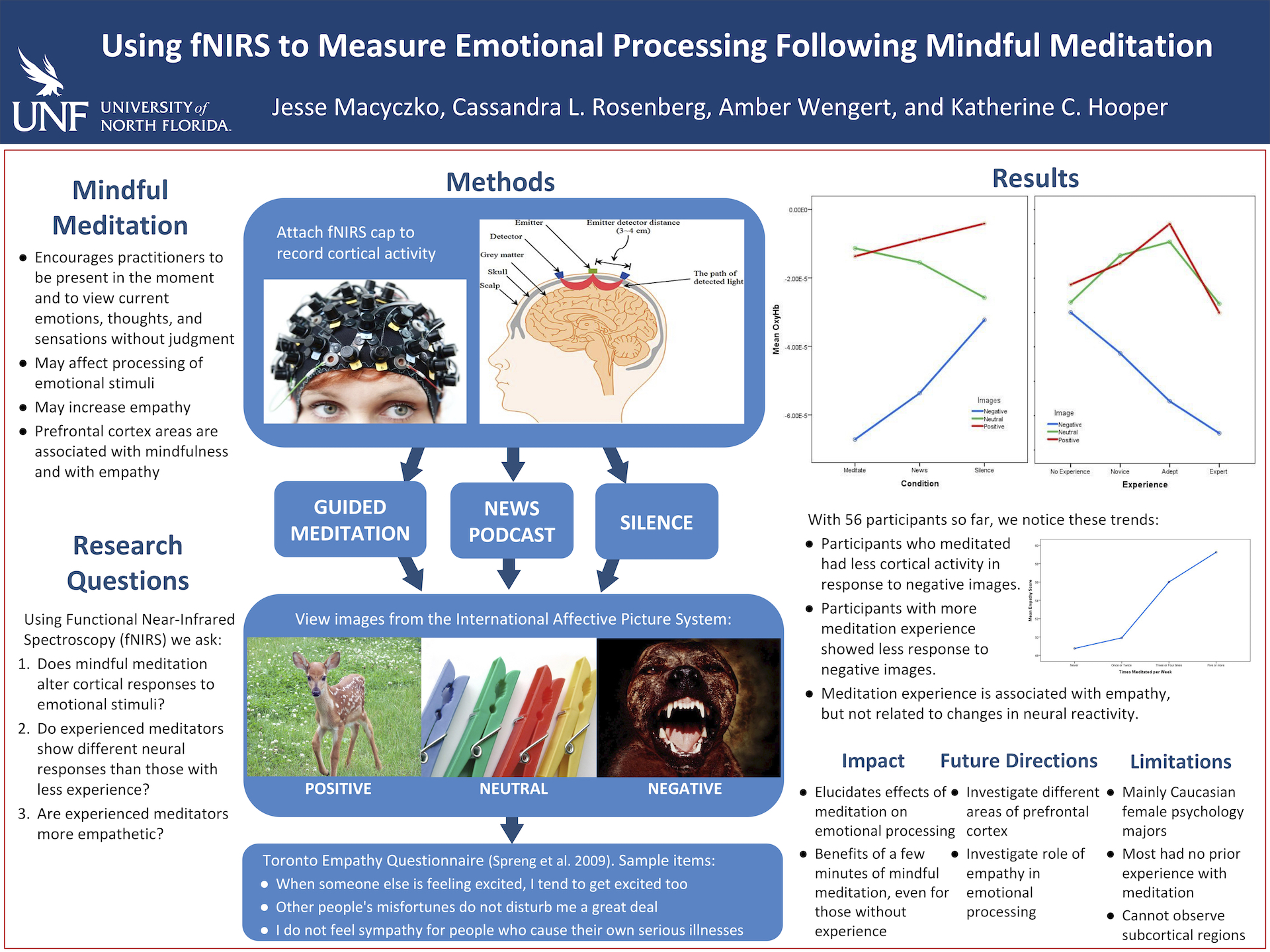 Using fNIRS to Measure Emotional Processing Following Mindful Meditation poster