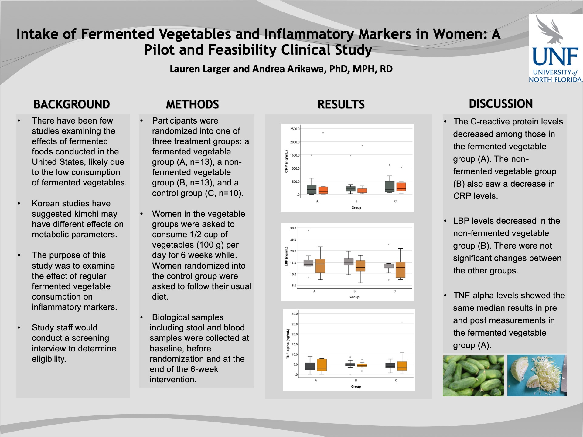 Intake of Fermented Vegetables and Inflammatory Markers in Women: A Pilot and Feasibility Clinical Study poster