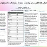 Religious Conflict and Sexual Identity Among LGBT Adults poster