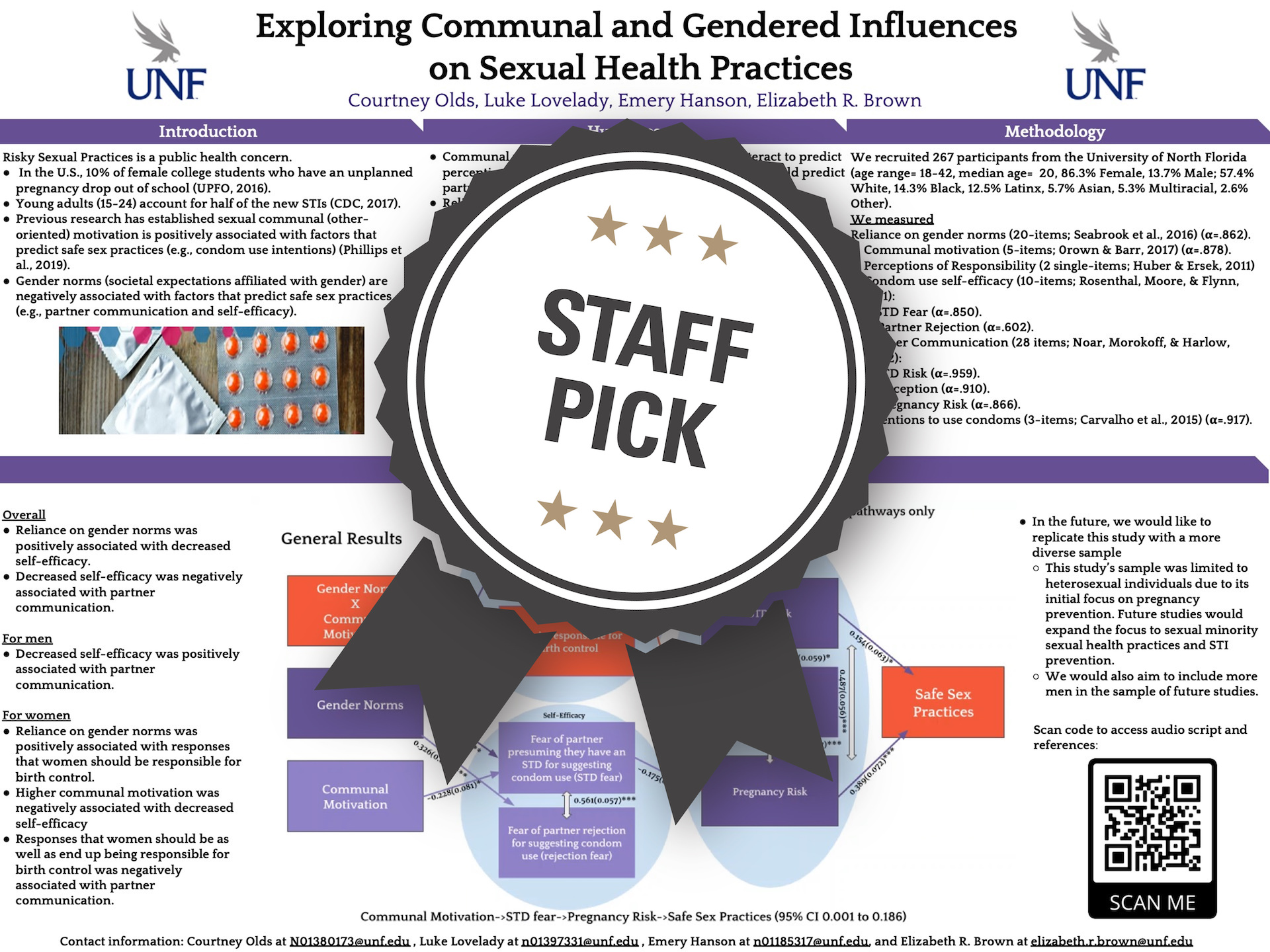 Exploring Communal and Gendered Influences on Sexual Health Practices Staff Pick poster