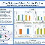 The Spillover Effect: Fact or Fiction poster
