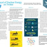 Portrayal of Nuclear Energy on Twitter poster
