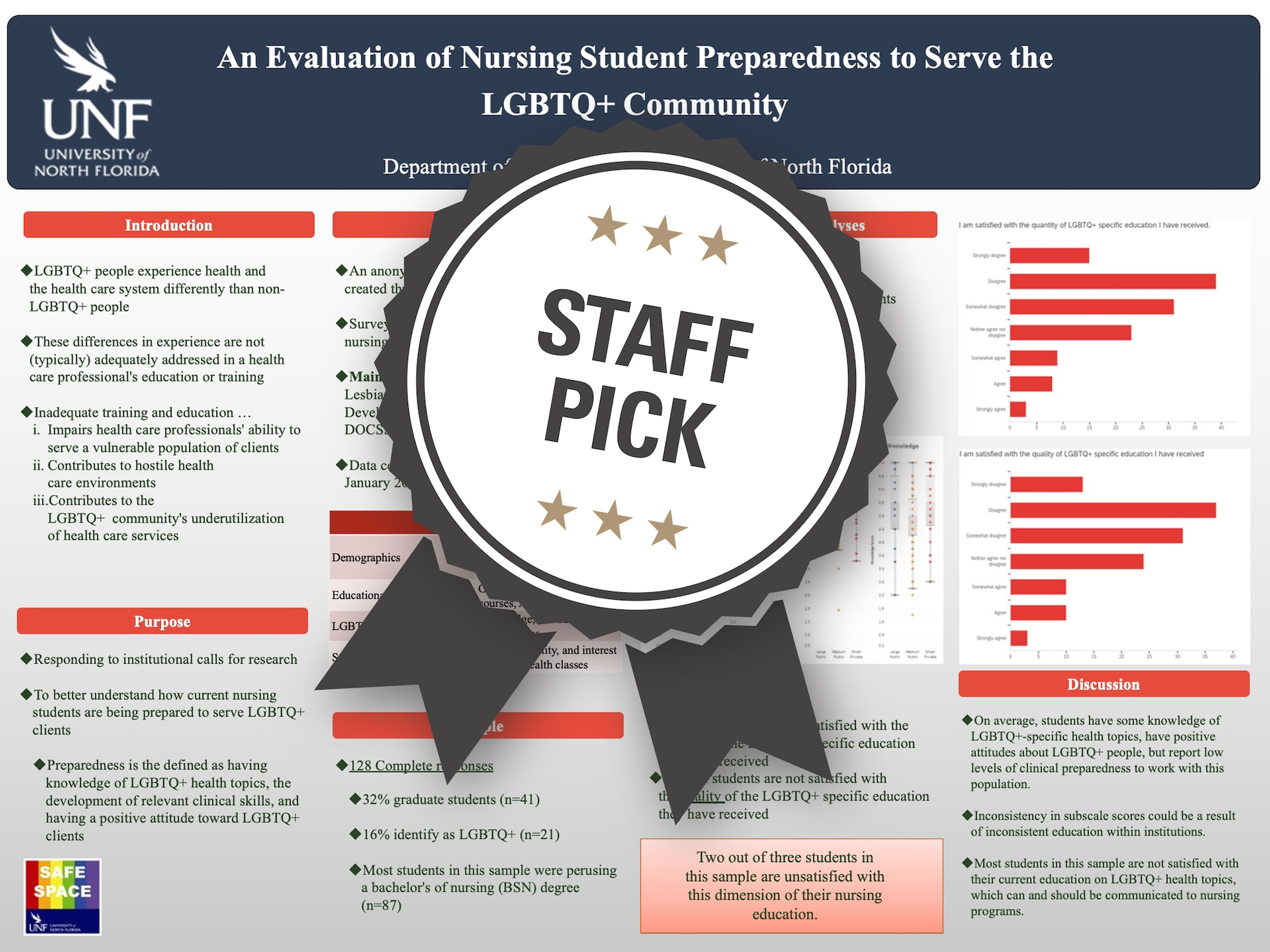 An Evaluation of Nursing Student Preparedness to Serve the LGBTQ+ Community Staff Pick poster