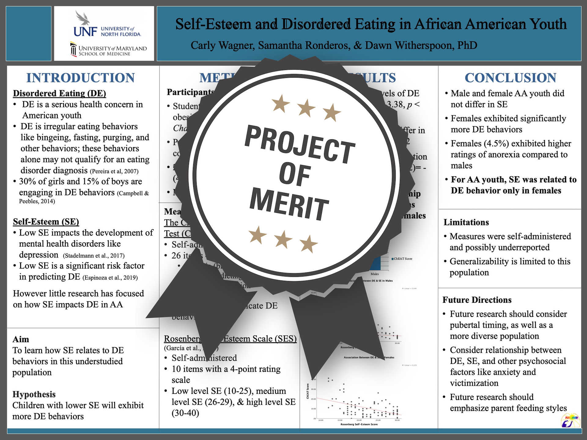 Self-Esteem and Disordered Eating in African American Youth Project of Merit poster