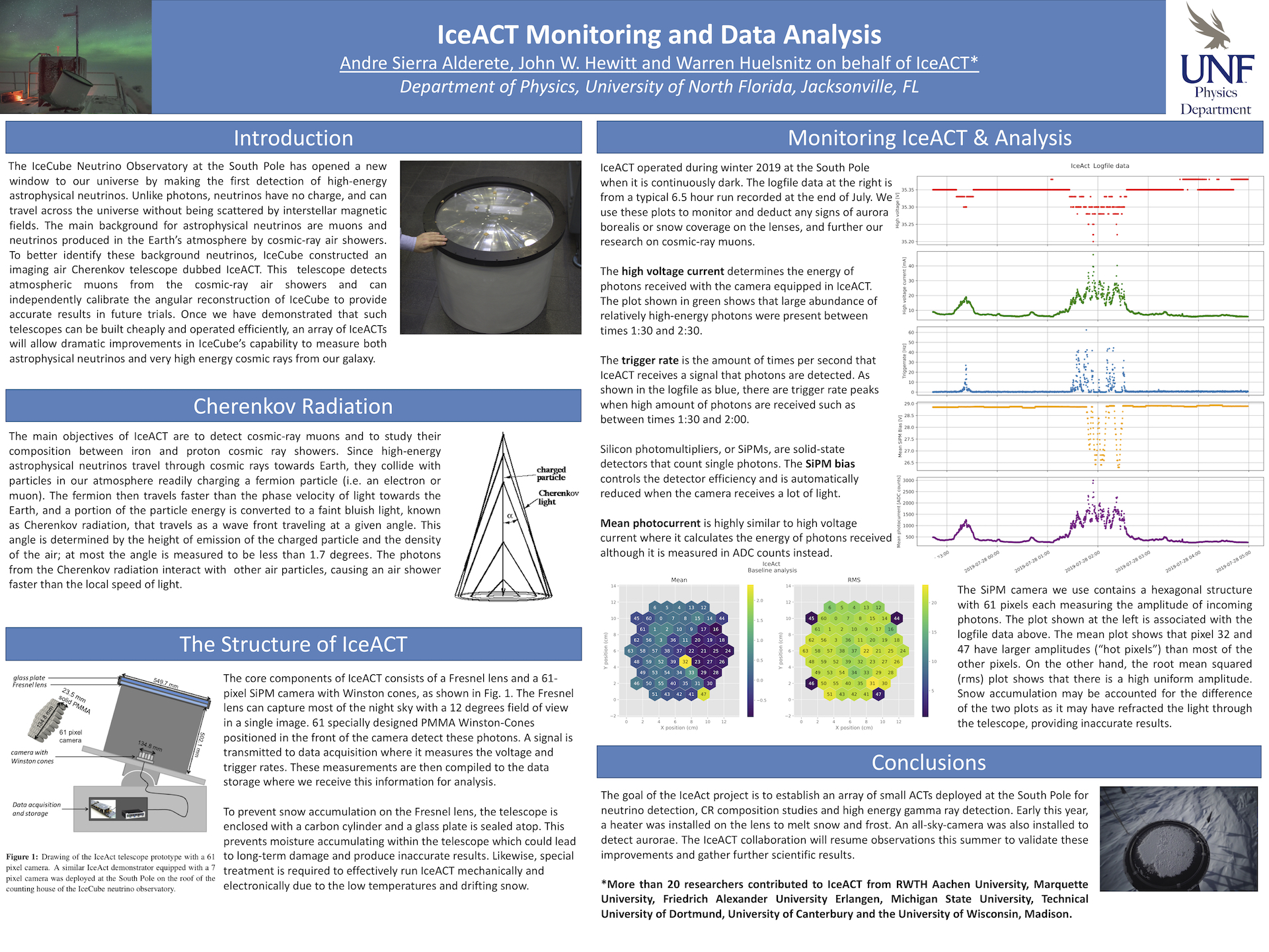 IceACT Monitoring and Data Analysis poster