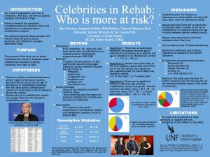 Celebrities in Rehab: Who is more at risk? poster
