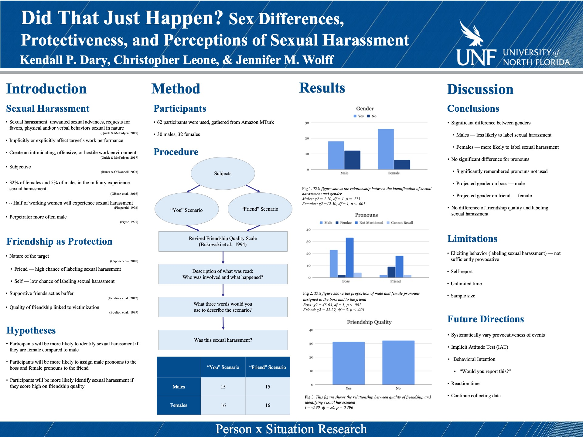 Did That Just Happen? Sex Differences, Protectiveness, and Perceptions of Sexual Harassment poster