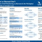 On Fire or Burned Out?: The Role of Self-Monitoring on Burnout in the Workplace poster