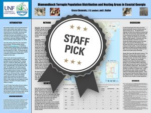 Diamondback Terrapin Population Distribution and Nesting Areas in Coastal Georgia Staff Pick poster