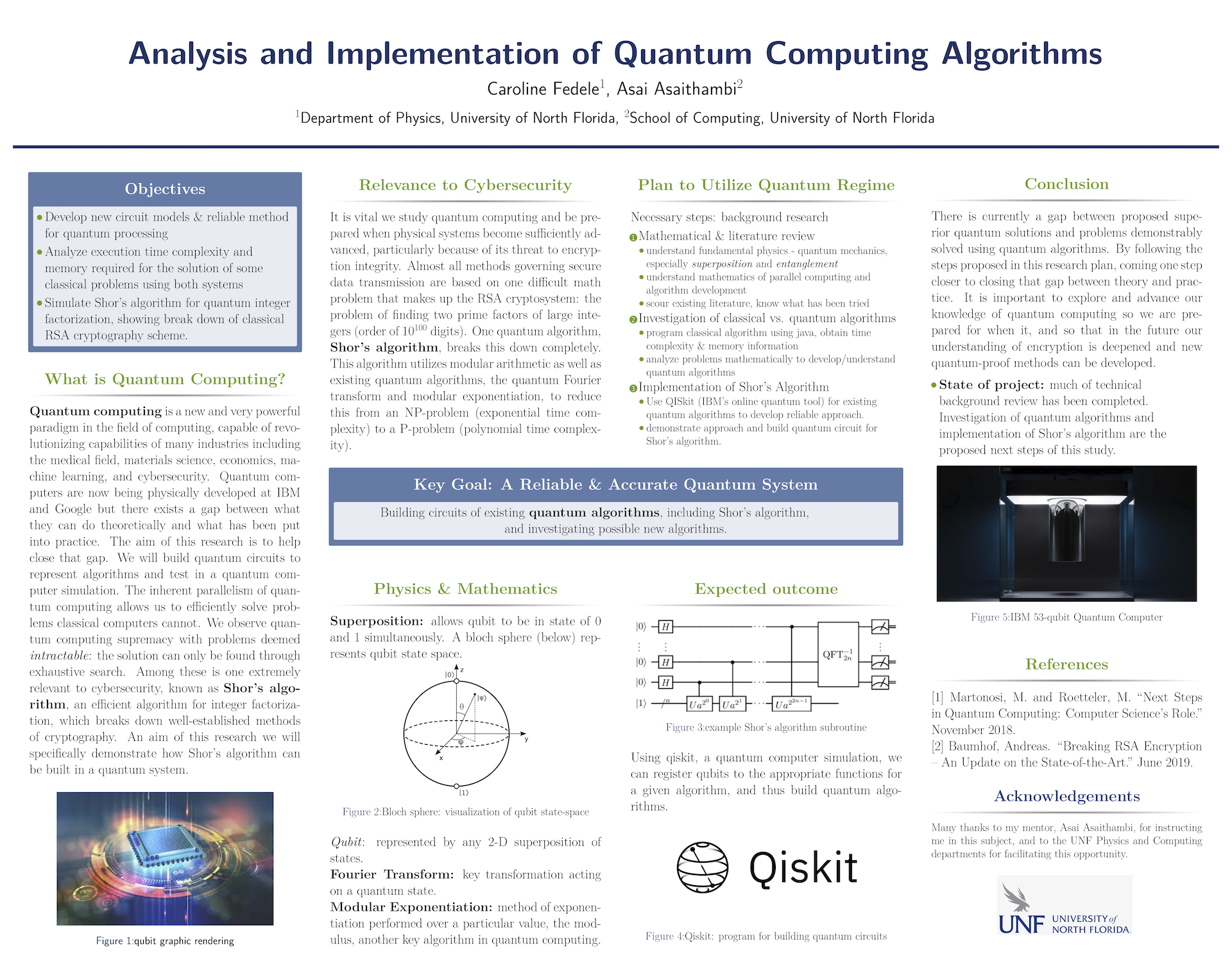 Analysis and Implementation of Quantum Computing Algorithms poster