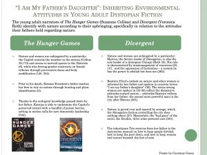 """I Am My Father's Daughter"": Inheriting Environmental Attitudes in Young Adult Dystopian Fiction poster"