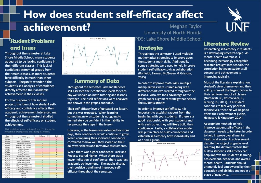 How does student self-efficacy affect achievement? poster
