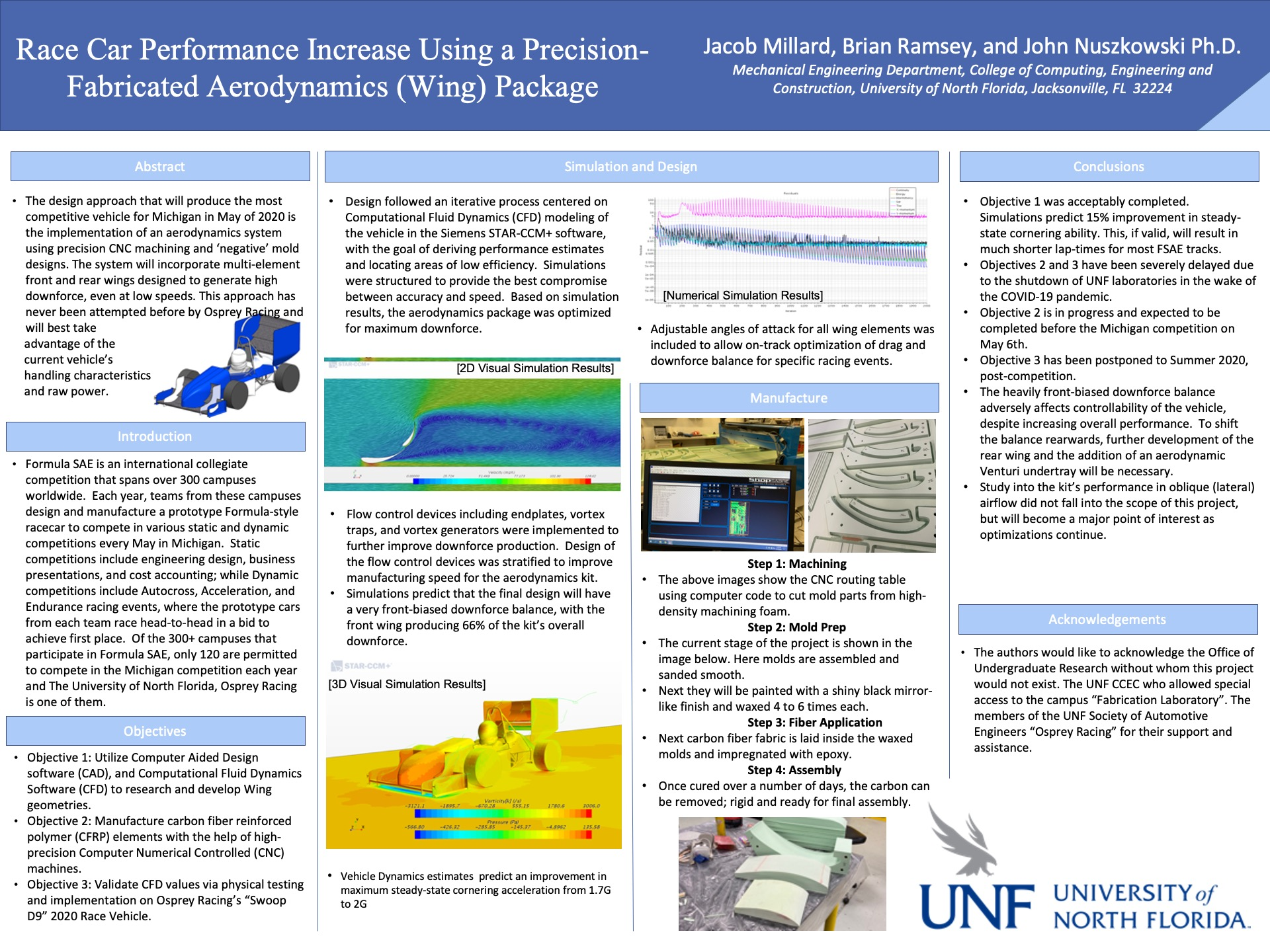 Race Car Performance Increase Using a Precision-Fabricated Aerodynamics (Wing) Package poster