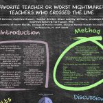 Favorite Teacher or Worst Nightmare? Teachers Who Crossed The Line poster