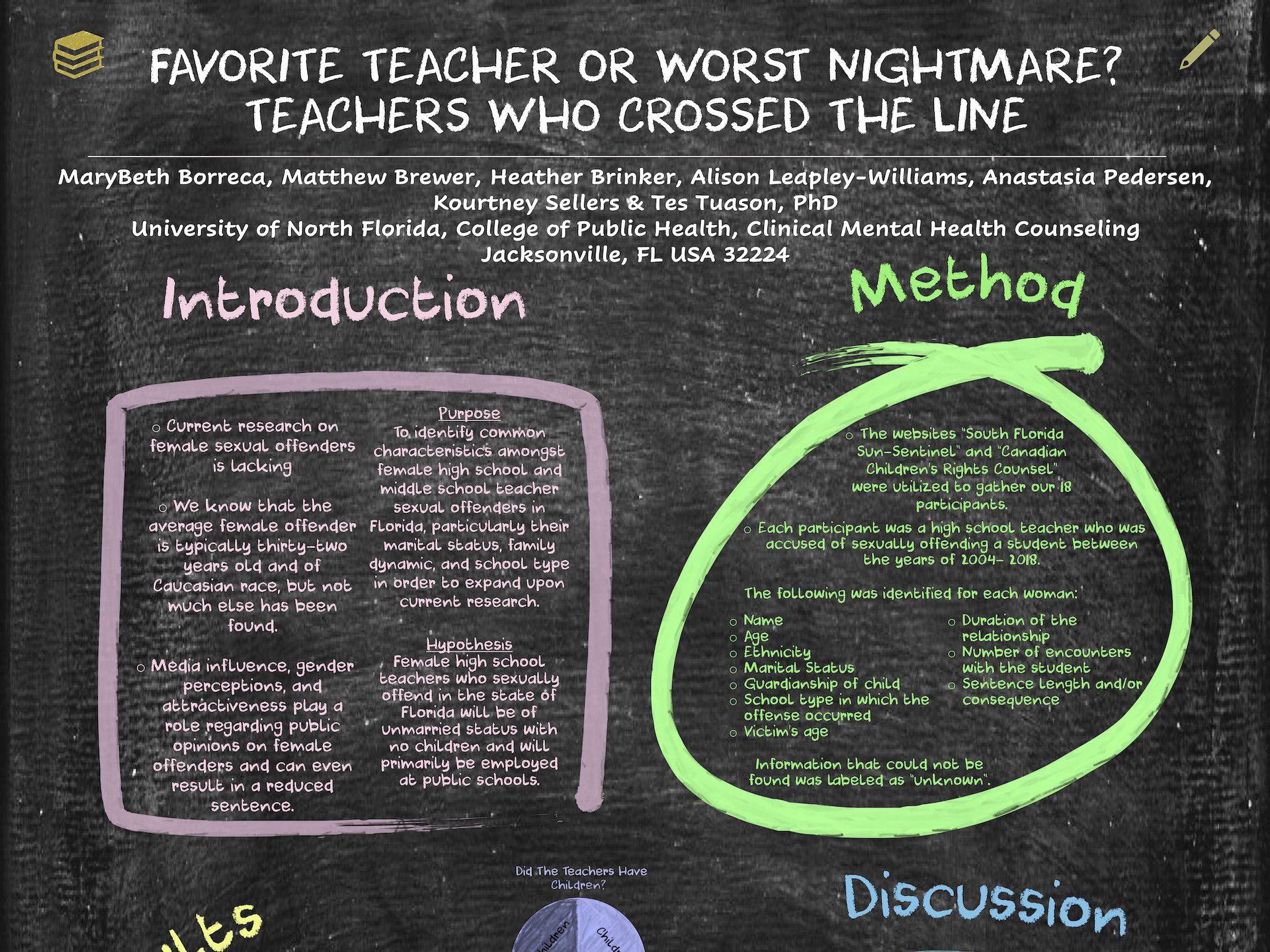 Favorite Teacher or Worst Nightmare? Teachers Who Crossed The Line poster