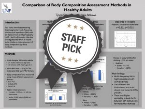 Comparison of Body Composition Assessment Methods in Healthy Adults Staff Pick poster