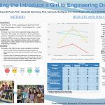 Evaluating the Introduce a Girl to Engineering Day Program poster