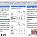 How Warmth and Competence Stereotypes Predict Political Party Support poster