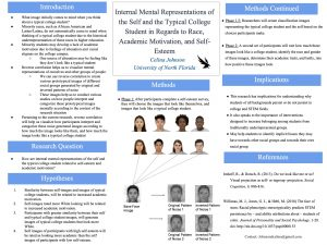 Internal Mental Representations of the Self and the Typical College Student in Regards to Race, Academic Motivation, and Self-Esteem poster
