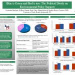 Blue is Green and Red is too: The Political Divide on Environmental Policy Support poster