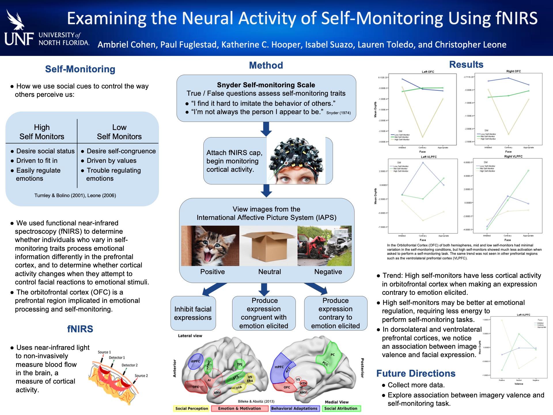 Examining the Neural Activity of Self-Monitoring Using fNIRS poster