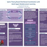 Game Theory Based Distributed Coordination with Multi-Agent Reinforcement Learning poster