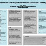 A Review on Autism Spectrum Disorder: Disclosure & Identity poster