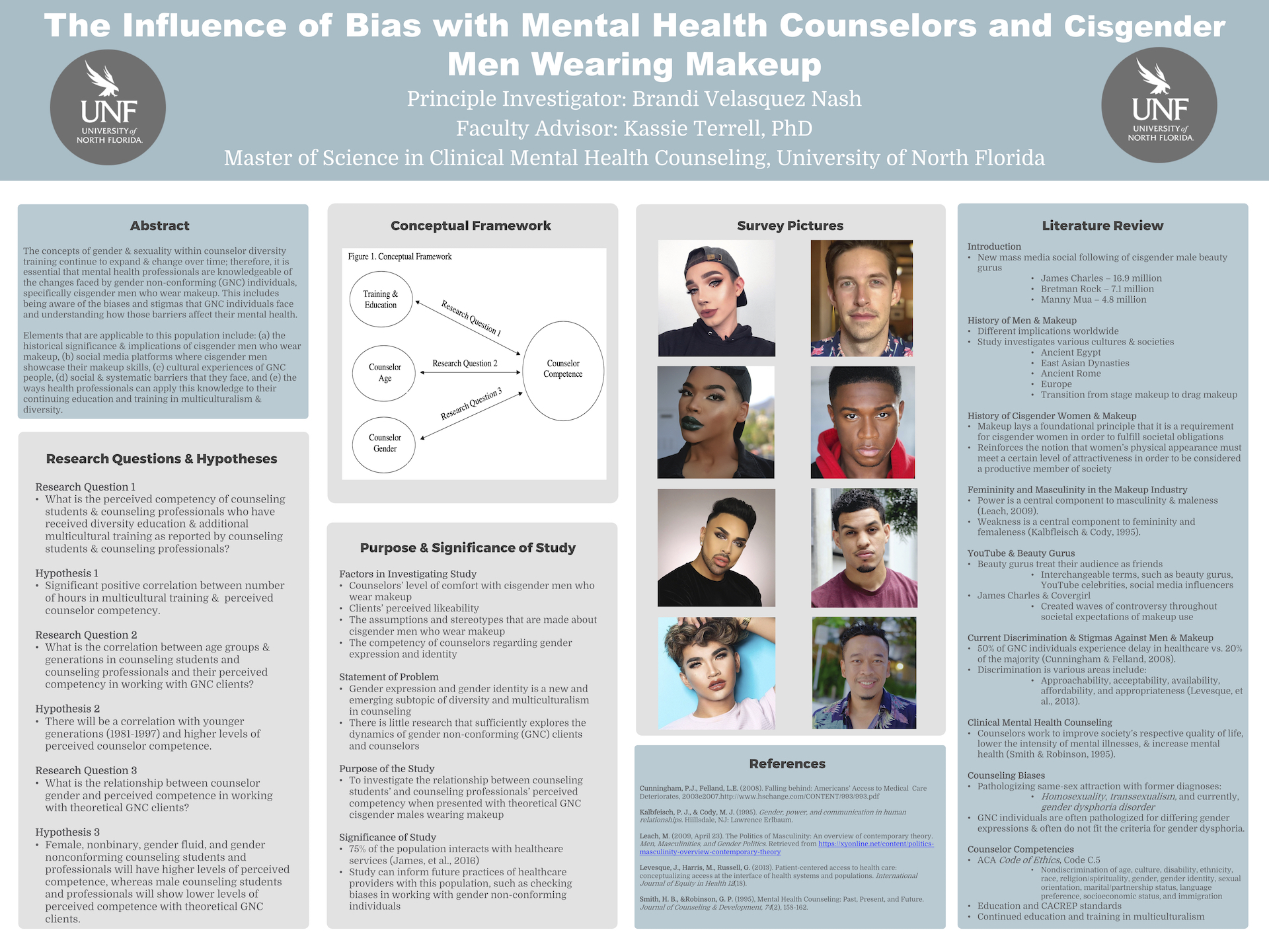 The Influence of Bias with Mental Health Counselors and Cisgender Men Wearing Makeup poster