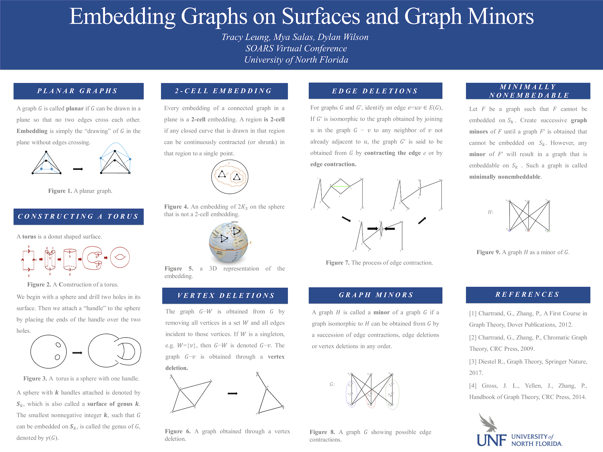 Embedding Graphs on Surfaces and Graph Minors poster