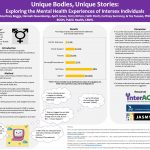 Unique Bodies, Unique Stories: Exploring the Mental Health Experiences of Intersex Individuals poster
