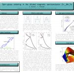 Spin-glass ordering in the diluted magnetic semiconductor ZnMnTe poster