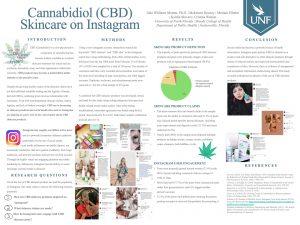 Cannabidiol (CBD) Skincare on Instagram poster
