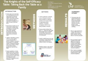 The Knights of The Self-Efficacy Table. Taking Back the Table as a Family poster