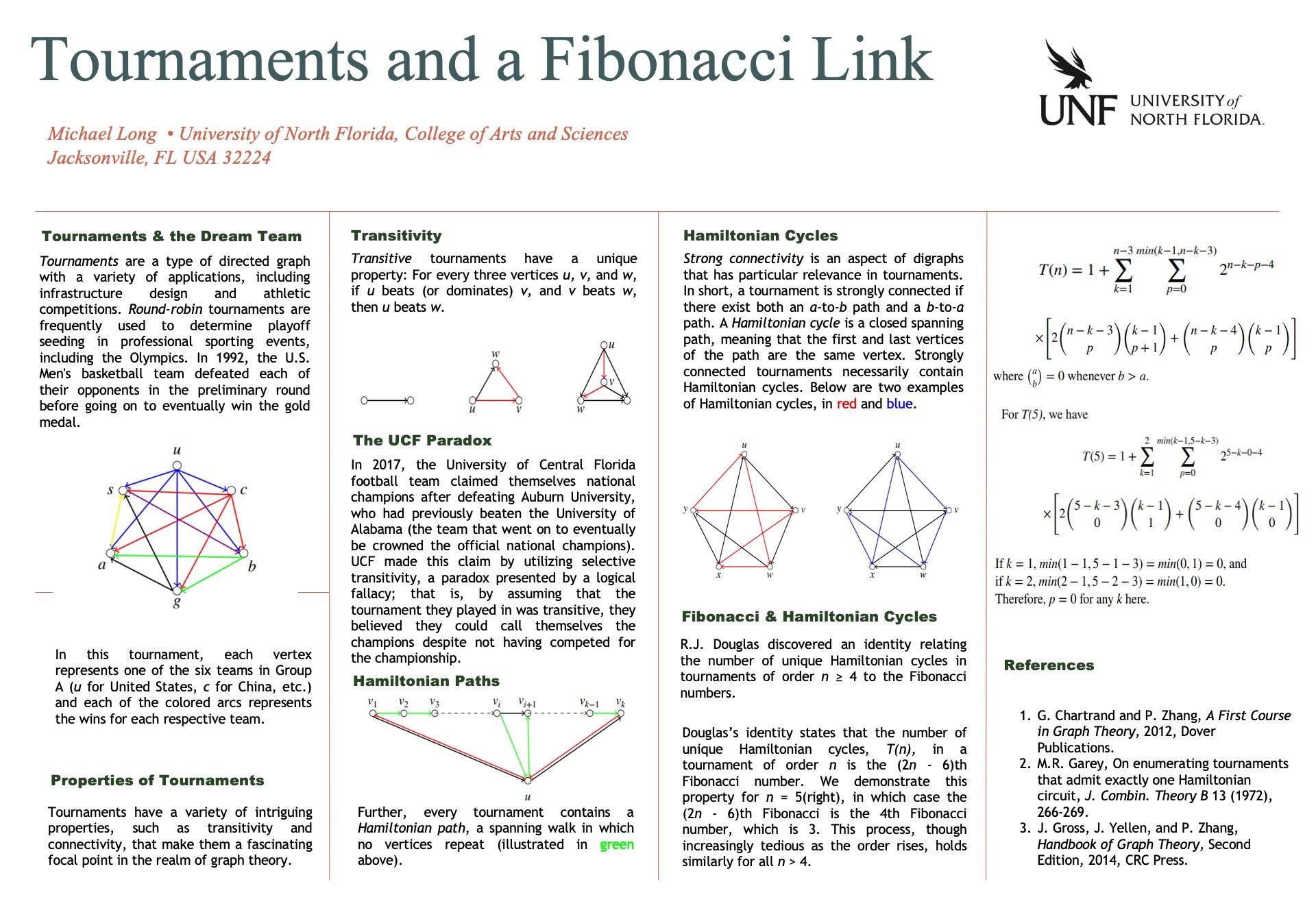 Tournaments and a Fibonacci Link poster